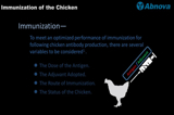 AbVideo - Immunization of the Chicken - Abnova